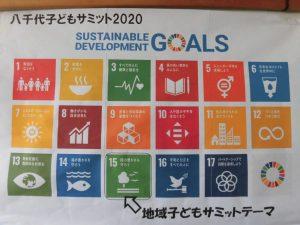 SDGSの17の具体的な目標の掲示物です。